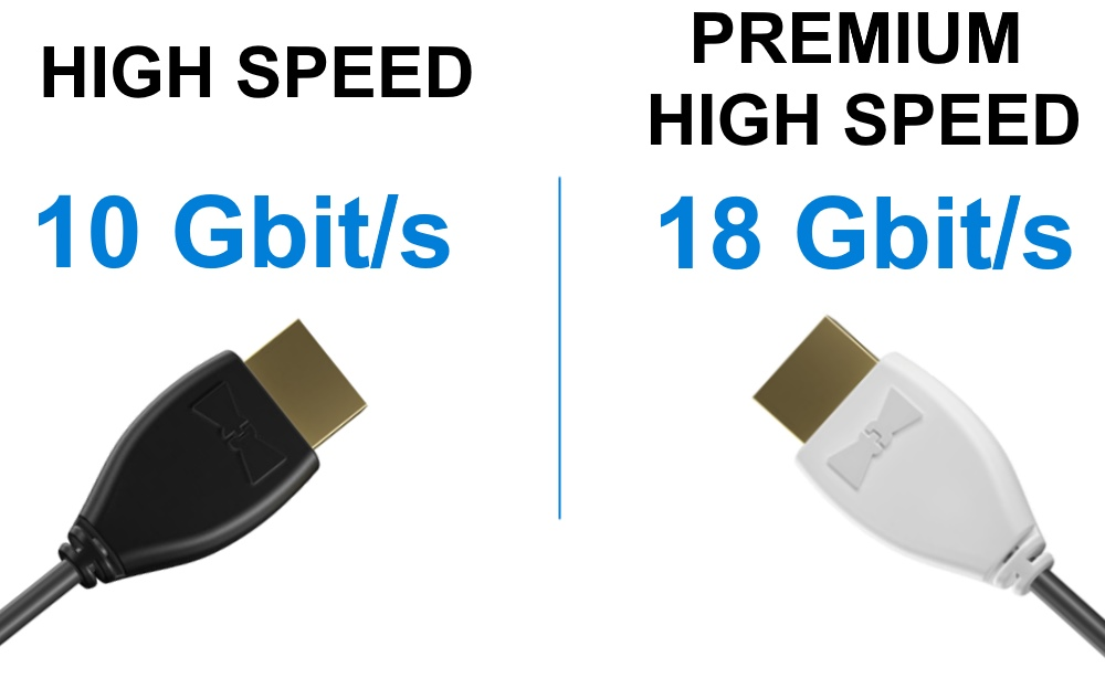 HDMI 120Hz 144Hz