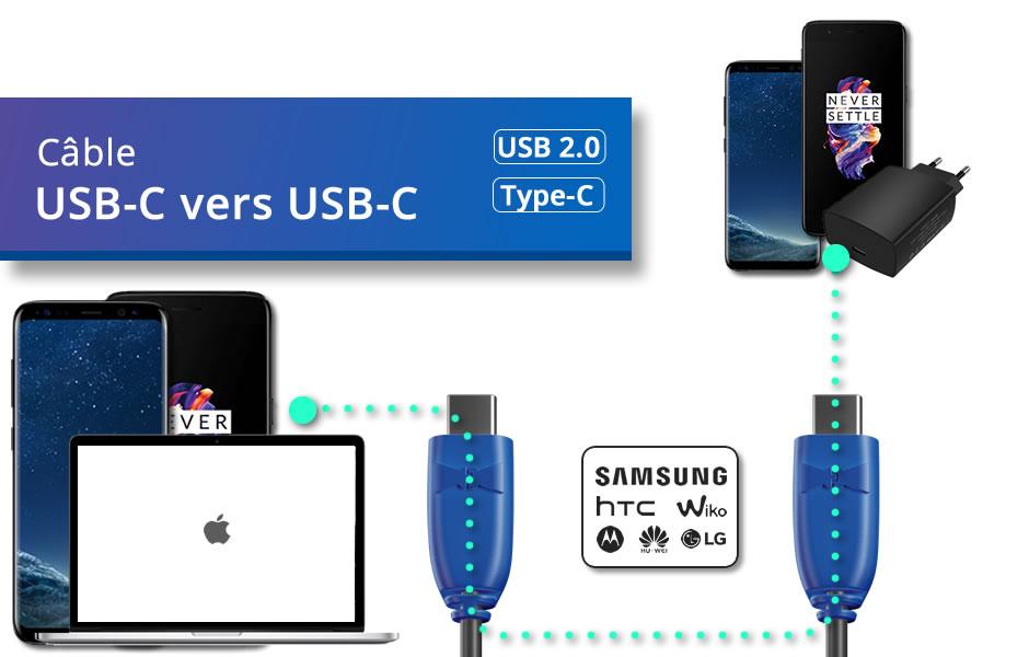 Câble USB Type C vers USB-C