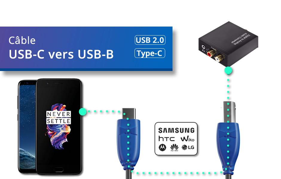 Câble USB Type C vers B