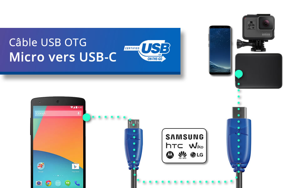 Câble OTG (Type Micro vers C)