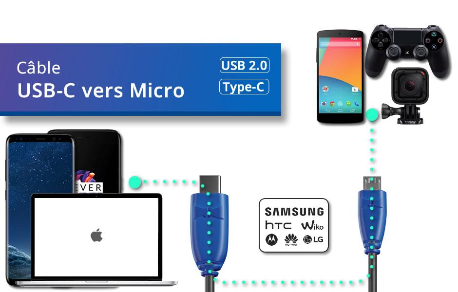 Câble USB Type C vers Micro