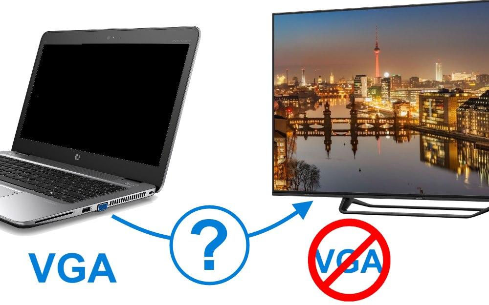 VGA vers DVI, HDMI et DisplayPort