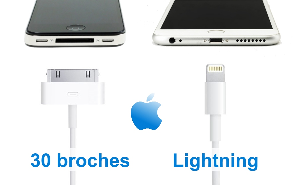 Connecteur Apple 30 broches vs Apple Lightning